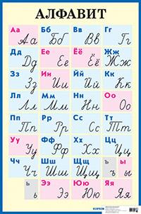 Плакат А1 Алфавит. Печатные и рукописные буквы. Наглядное пособие для начальной школы