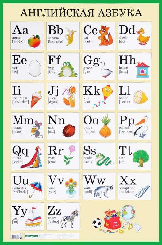 Плакат А1 Английская азбука